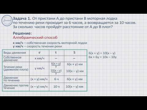Методика решения текстовых задач на движение по течению и против течения. Часть 1