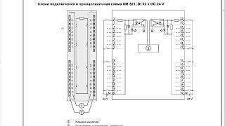 Simatic manager S7 01 Подготовка к программированию