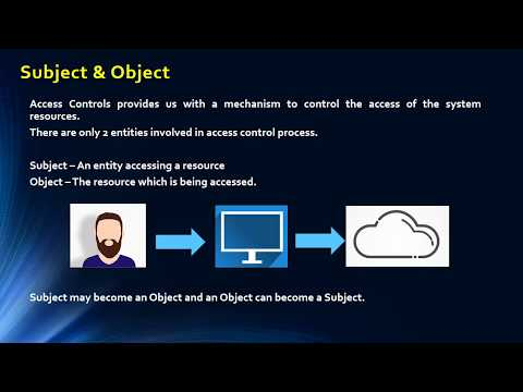 SSCP Video Course - Access Control Part 1 - YouTube