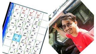Nepali calendar memorization 2076   Arpan Sharma technique   