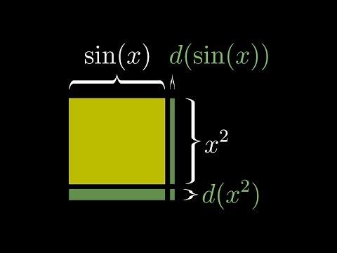 Opzioni binarie indicatore parabolico