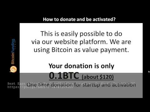 Bitcoin kereskedő hamis