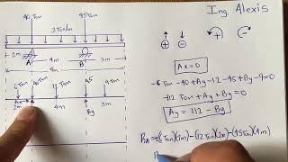 Calcular las Reacciones en Vigas con dos Apoyos (1/2)