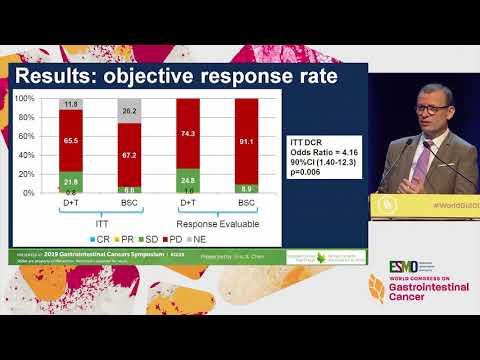 Hpv high risk not 16/ 18