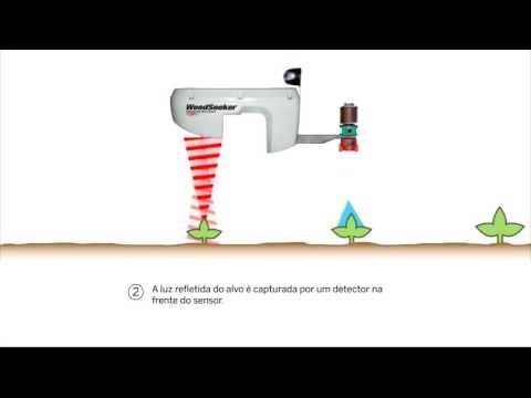 Como funciona o Sistema de Pulverização Seletiva WeedSeeker