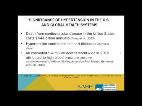 Vous pouvez faire des push-ups pour lhypertension