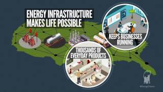 By updating our nations energy infrastructure well continue supporting Americas