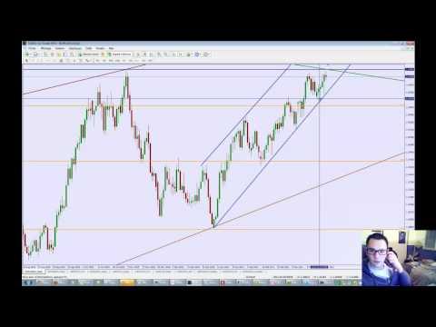 Курс евро- доллар на форексе
