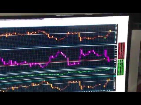 Трейдинг на  бирже  крипт