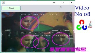 opencv java face recognition - Thủ thuật máy tính - Chia sẽ kinh