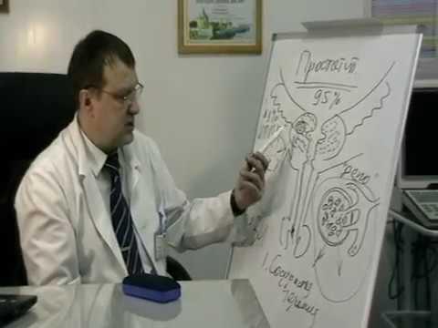 Лечение рака предстательной железы перекисью водорода по неумывакину