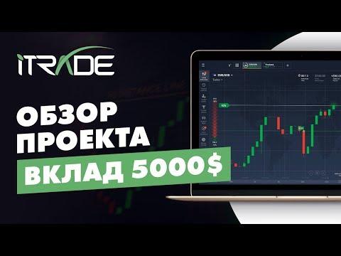 Продажа акций на форекс