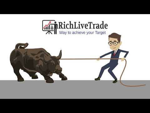 RichLiveTrade.com Intraday Trading Technical Analysis Software Buy Sell Signals NSE nifty commodity
