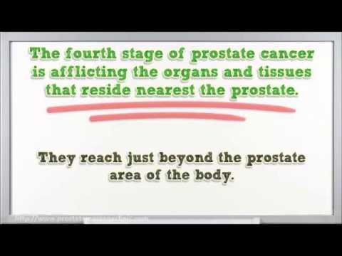 Minimally invasive surgery of the prostate adenoma