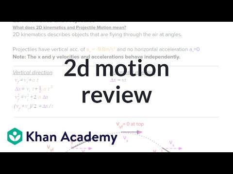 AP Physics 1 review of 2D motion and vectors (video