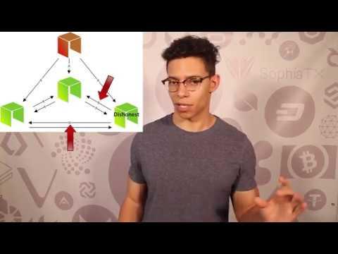 Opzione binaria q video di strategia opton