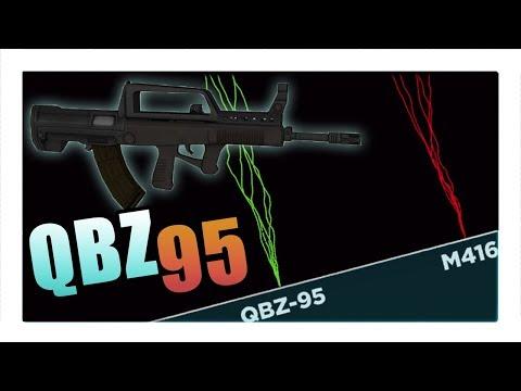 QBZ 95後座力比槍枝大改前的M416還要穩? 不愧是解放軍武器