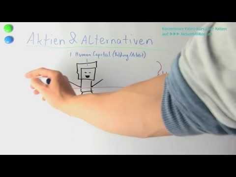 Aktien & Alternative Anlagen - Eine einfache Übersicht