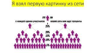 Вся Правда о Сетевом маркетинге  Как работает Сетевой маркетинг  Проблемы