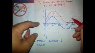 Cara cepat belajar Grafik Fungsi Trigonometri-Part 5