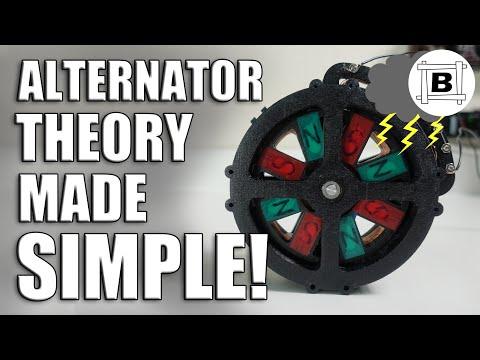 Rain Gutter POWER #2 - 3D Printed Alternator vs. DC Generator for More POWER From the Rain!