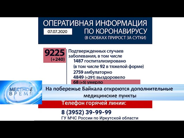 На побережье Байкала откроются дополнительные медицинские пункты