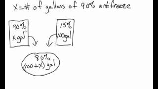 Solving antifreeze mixture problems