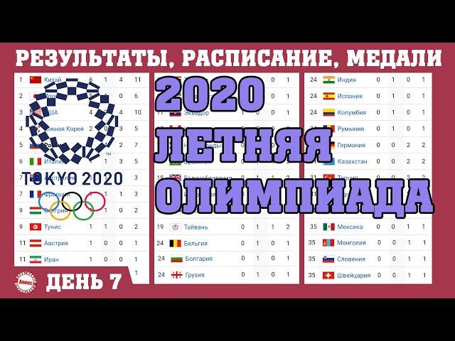 Rus'de Виталина Бацарашкина Video Telaffuz