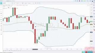 Торговля бинарными опционами с живым графиком