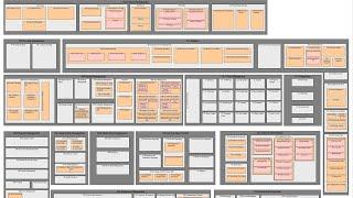 Enterprise Architecture - Business Capability Modelling