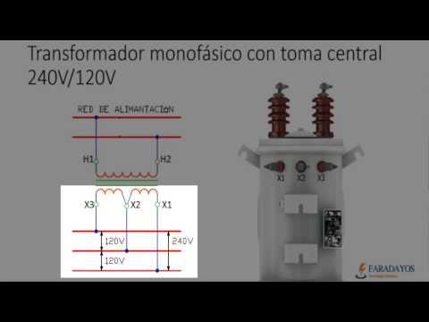 Diferencia entre sistemas eléctricos monofásicos, bifásicos y trifásicos