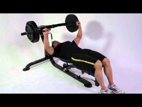 Les signes et les fonctions des muscles à fibres lisses