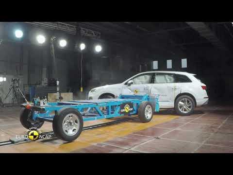 NCAP: Audi Q7
