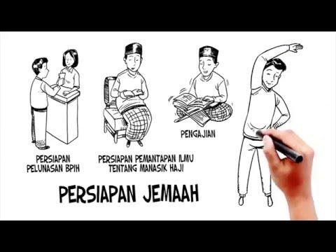 HAJI PINTAR (Estimasi Keberangkatan Haji Khusus)