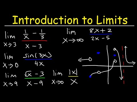 Calculus 1 - Introduction to Limits