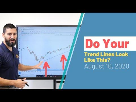 Investuoti į finansų rinkas