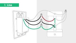 gosund smart wall light switch - मुफ्त ऑनलाइन