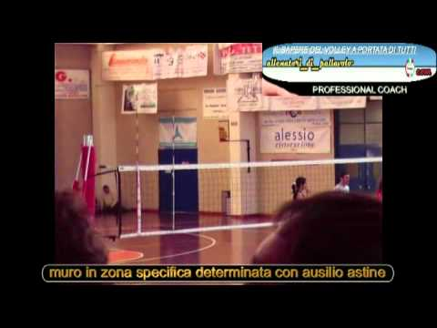 Preview video VOLLEY: CORSO AGGIORNAMENTO COACH - MURO/BLOCKER