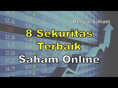 mp4 Trading Saham Indonesia Terbaik, download Trading Saham Indonesia Terbaik video klip Trading Saham Indonesia Terbaik