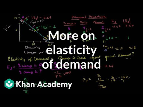 More On Elasticity Of Demand Video Khan Academy