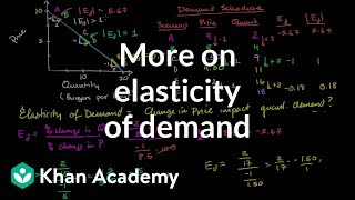 More on Elasticity of Demand