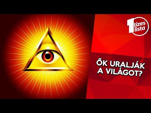 Mit jelent a látás 0 25