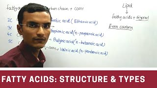 Structure & Types of Fatty acids