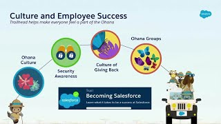 Salesforce on Salesforce: How Salesforce Uses Trailhead to Drive Enablement