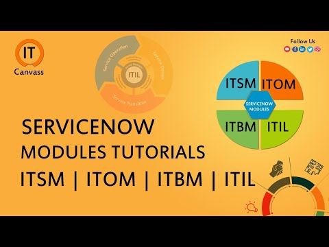 What is Servicenow   What is ITSM, ITOM, ITBM, ITIL   Servicenow Tutorial for Beginner   IT Canvass