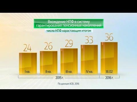 Россия в цифрах. Система гарантирования пенсионных накоплений
