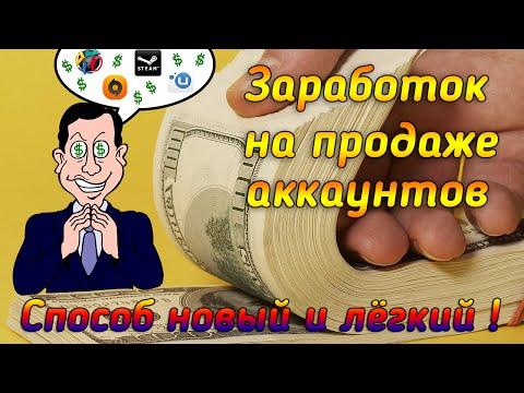 Реальный и финансовый опцион
