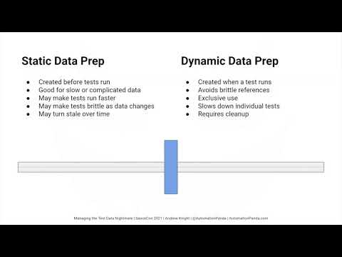 Managing the Test Data Nightmare