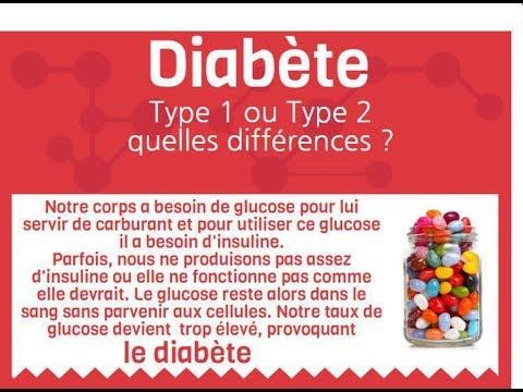 Diabète noix