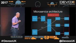 Using sagas to maintain data consistency in a microservice architecture by Chris Richardson